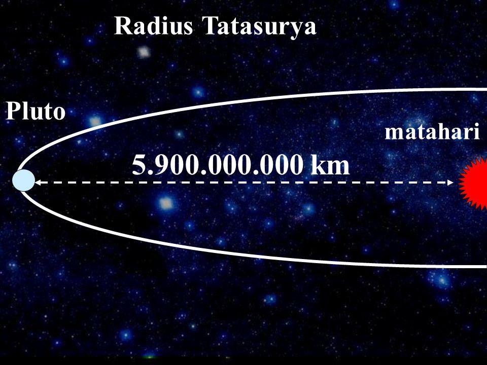 Radius Tatasurya Pluto matahari 5.900.000.000 km