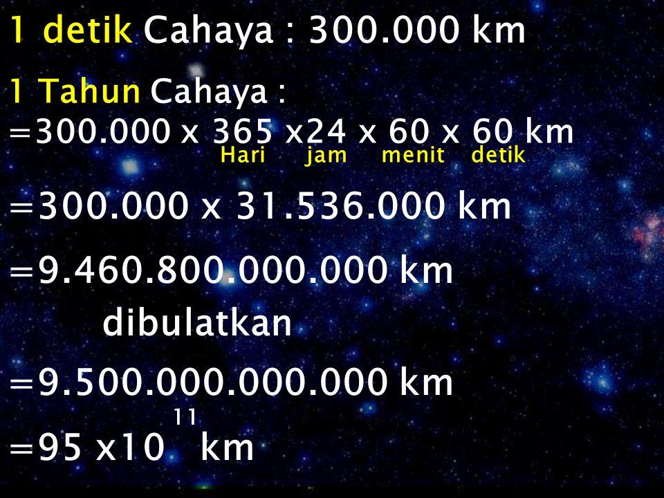 1 detik Cahaya : 300.000 km 1 Tahun Cahaya : =300.000 x 365 x24 x 60 x 60 km. Hari jam menit detik.