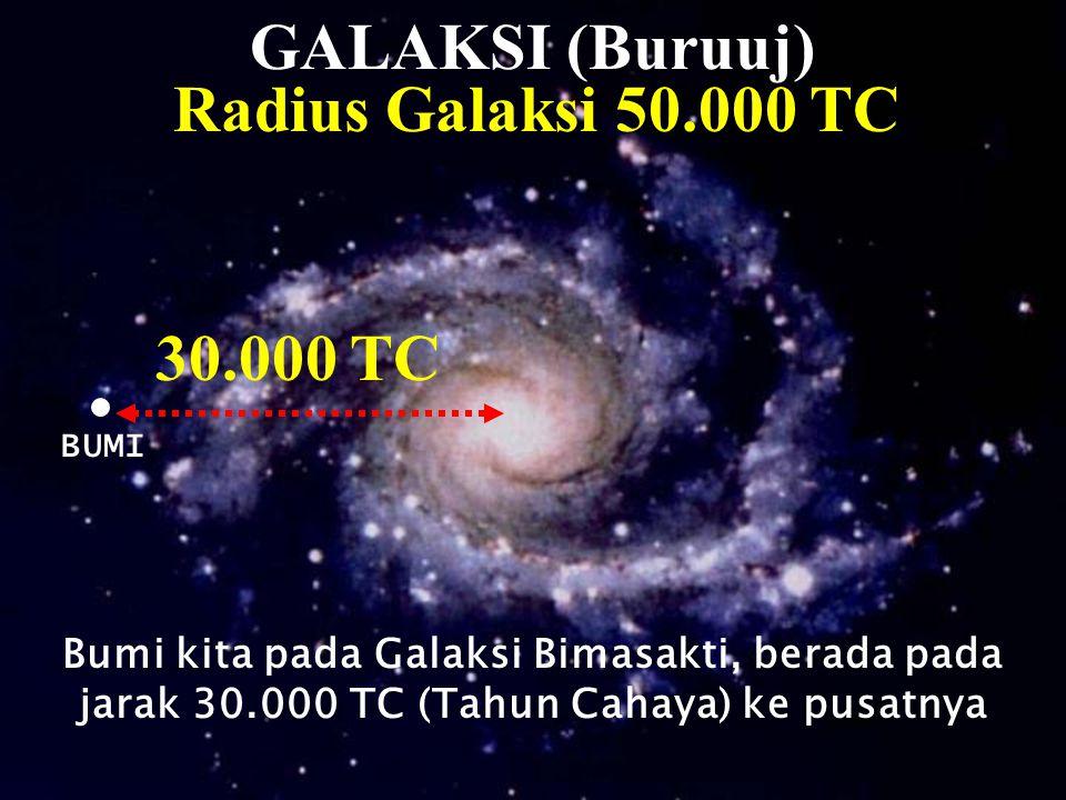 GALAKSI (Buruuj) Radius Galaksi 50.000 TC 30.000 TC
