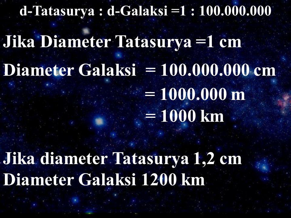 d-Tatasurya : d-Galaksi =1 : 100.000.000