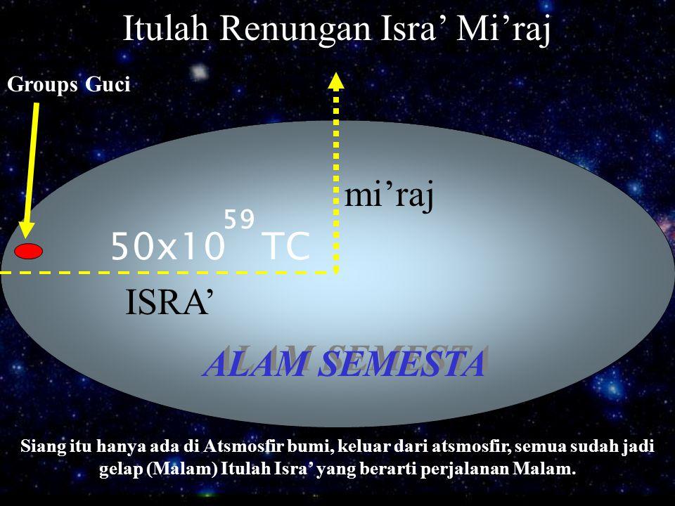 Itulah Renungan Isra' Mi'raj