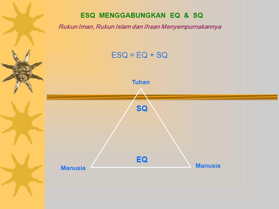 ESQ MENGGABUNGKAN EQ & SQ
