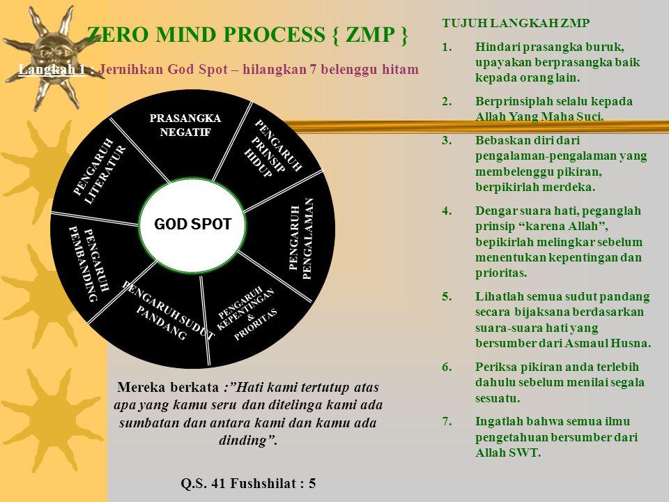 ZERO MIND PROCESS { ZMP }