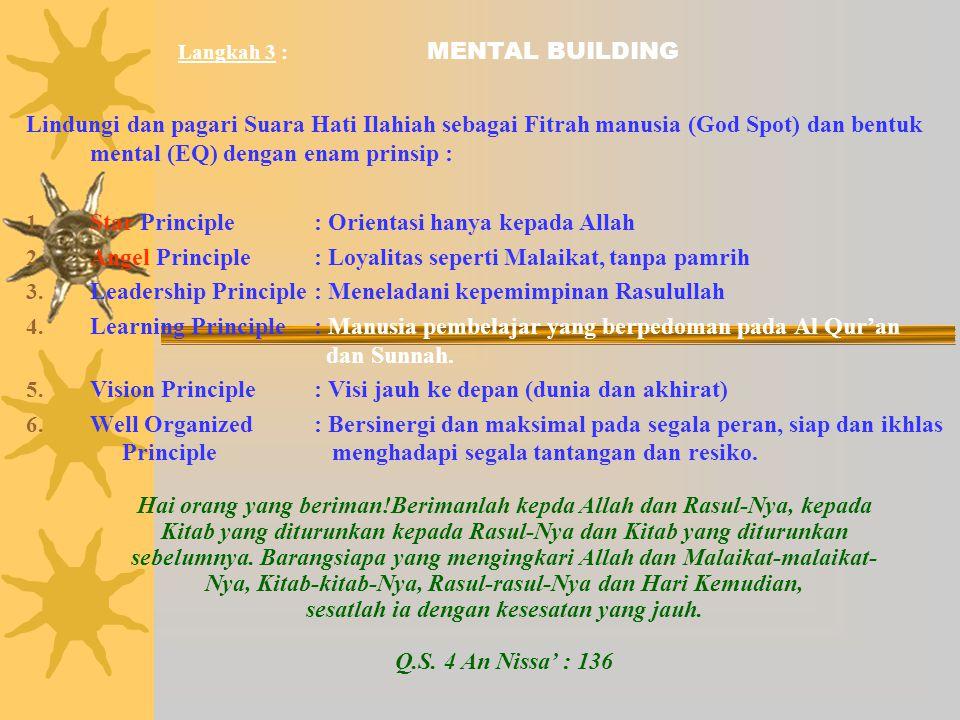 Langkah 3 : MENTAL BUILDING