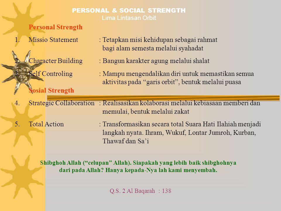 PERSONAL & SOCIAL STRENGTH Lima Lintasan Orbit