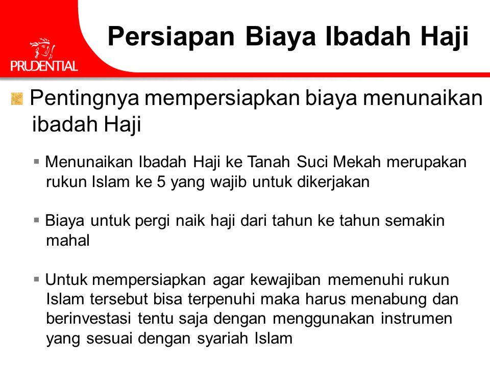 Persiapan Biaya Ibadah Haji