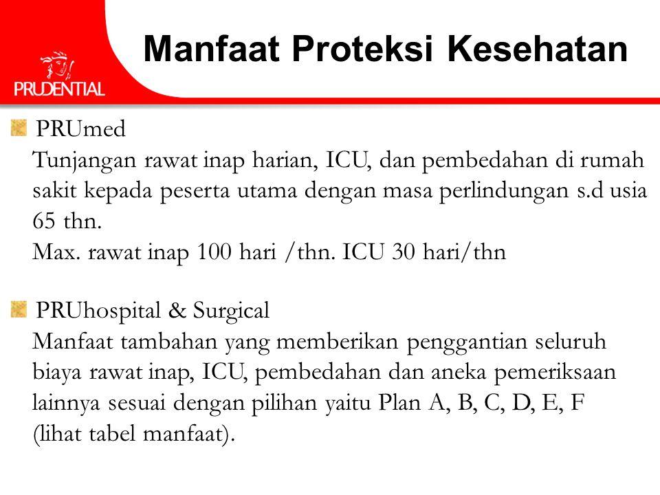 Manfaat Proteksi Kesehatan