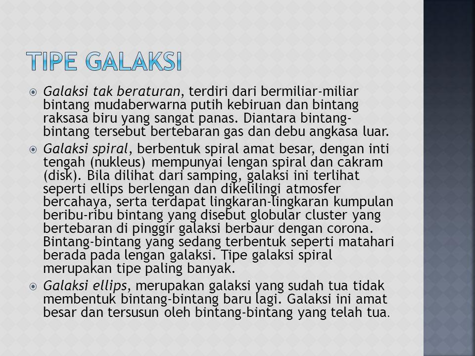 tipe galaksi