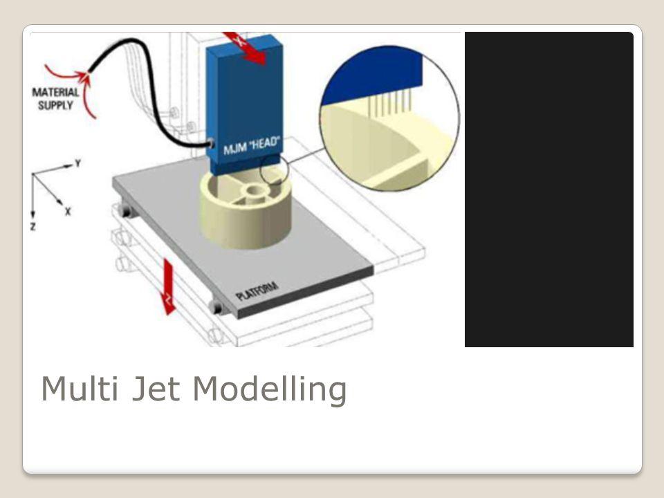 Multi Jet Modelling