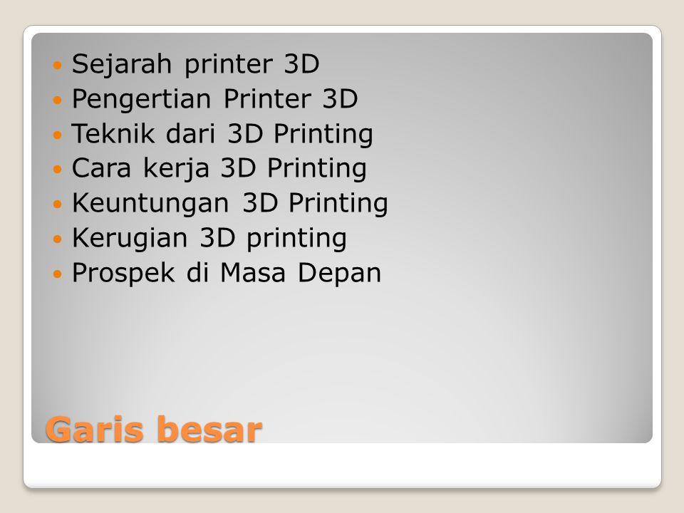 Garis besar Sejarah printer 3D Pengertian Printer 3D