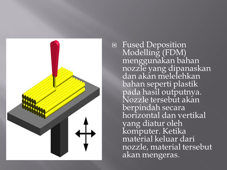 Fused Deposition Modelling (FDM) menggunakan bahan nozzle yang dipanaskan dan akan melelehkan bahan seperti plastik pada hasil outputnya.