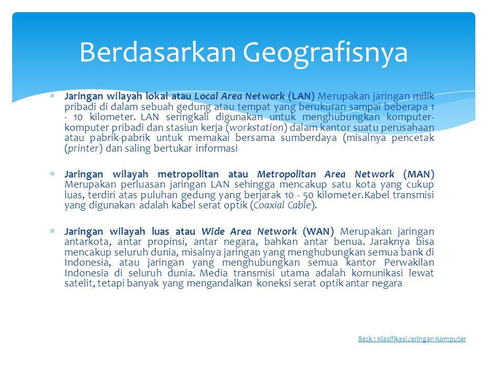 Berdasarkan Geografisnya