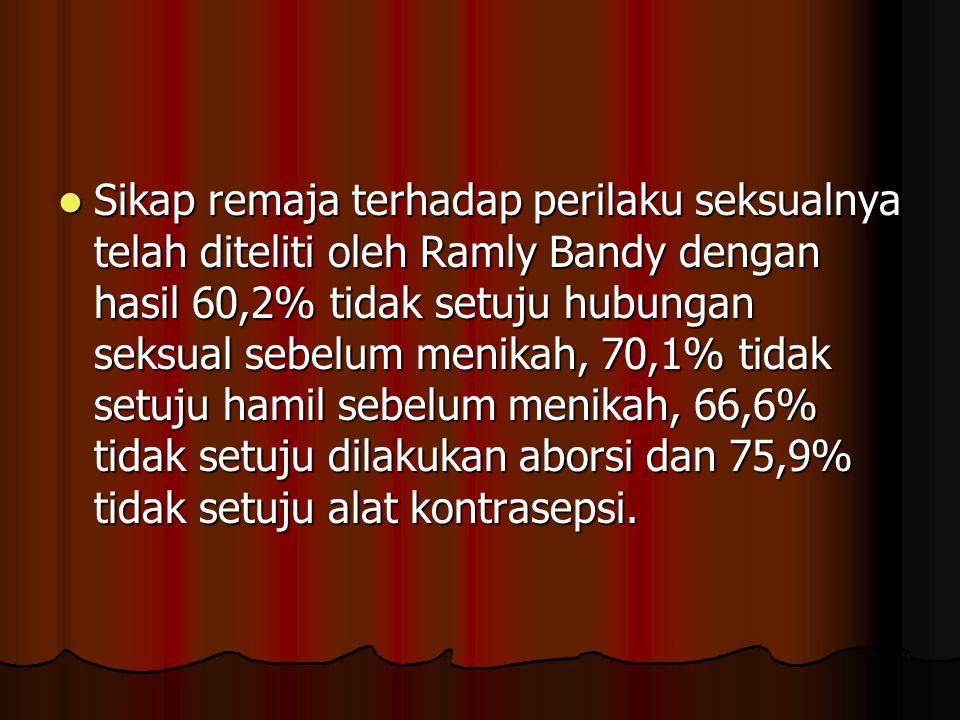 Sikap remaja terhadap perilaku seksualnya telah diteliti oleh Ramly Bandy dengan hasil 60,2% tidak setuju hubungan seksual sebelum menikah, 70,1% tidak setuju hamil sebelum menikah, 66,6% tidak setuju dilakukan aborsi dan 75,9% tidak setuju alat kontrasepsi.
