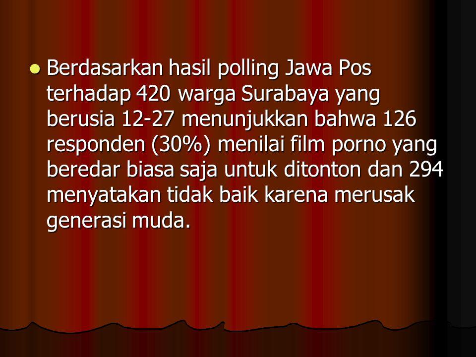 Berdasarkan hasil polling Jawa Pos terhadap 420 warga Surabaya yang berusia 12-27 menunjukkan bahwa 126 responden (30%) menilai film porno yang beredar biasa saja untuk ditonton dan 294 menyatakan tidak baik karena merusak generasi muda.