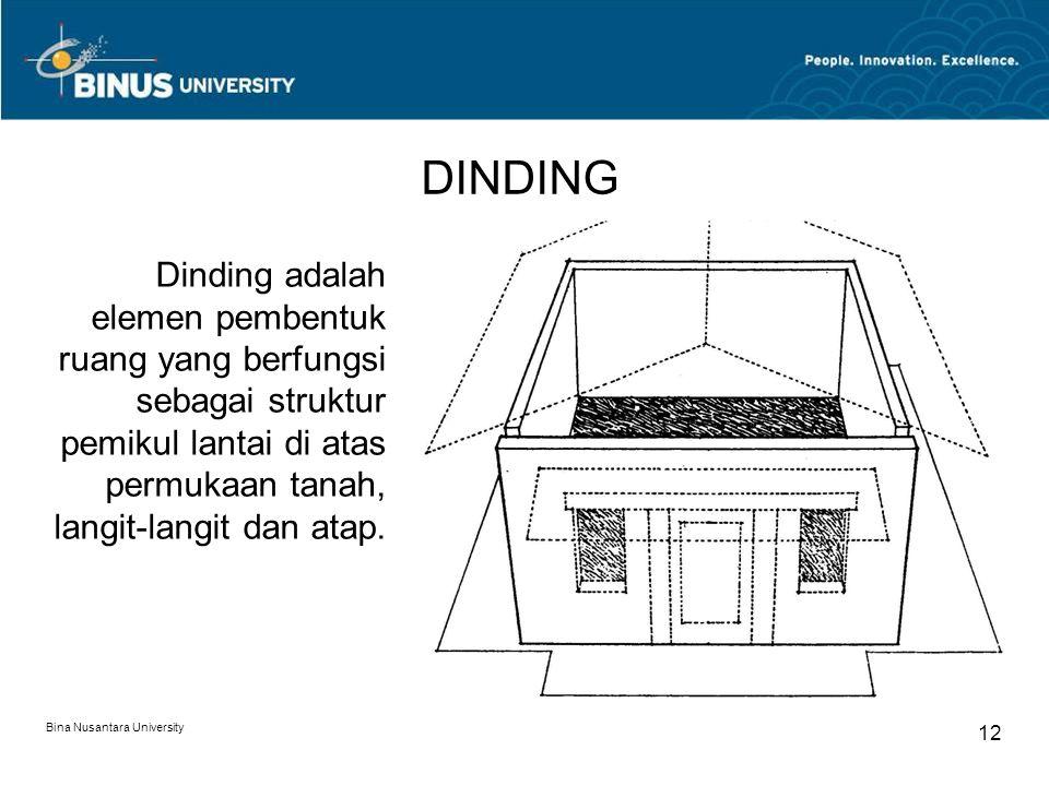 DINDING Dinding adalah elemen pembentuk ruang yang berfungsi sebagai struktur pemikul lantai di atas permukaan tanah, langit-langit dan atap.