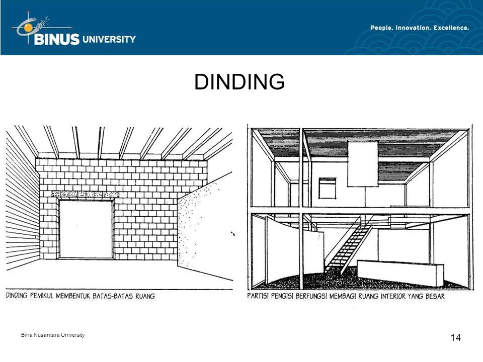 DINDING Bina Nusantara University