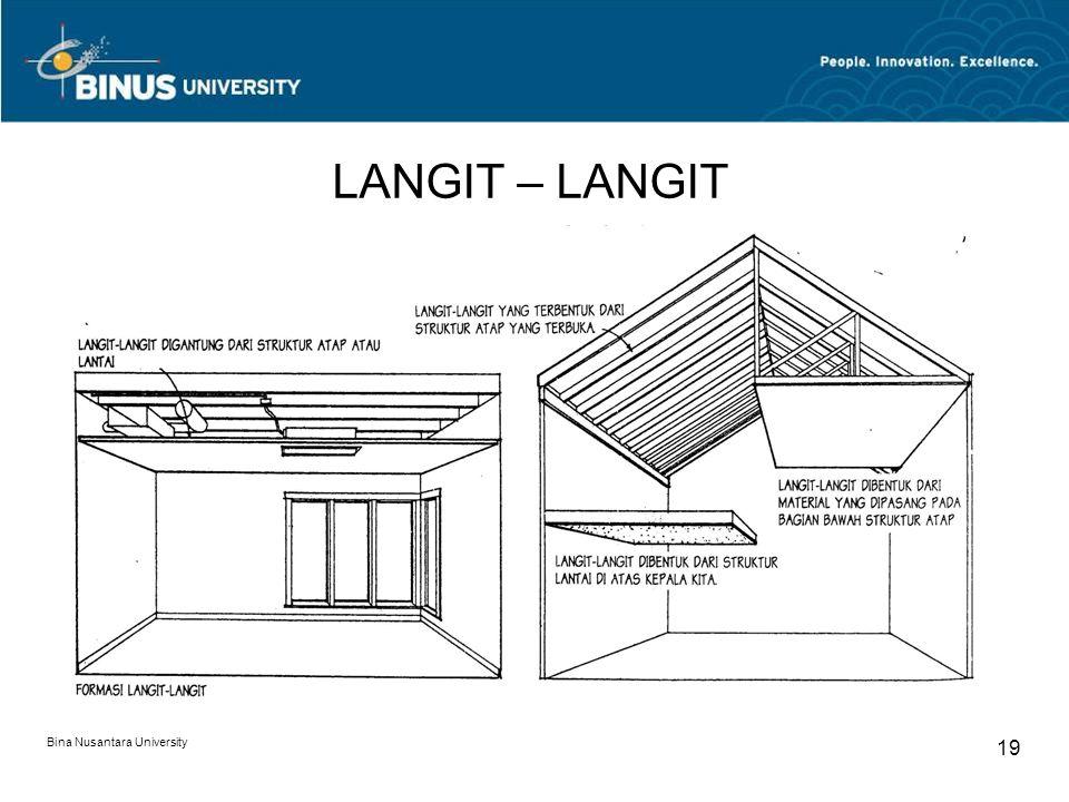 LANGIT – LANGIT Bina Nusantara University