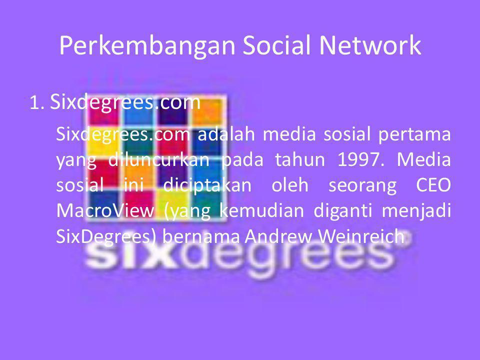 Perkembangan Social Network