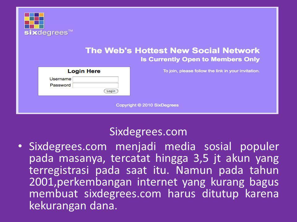 Sixdegrees.com