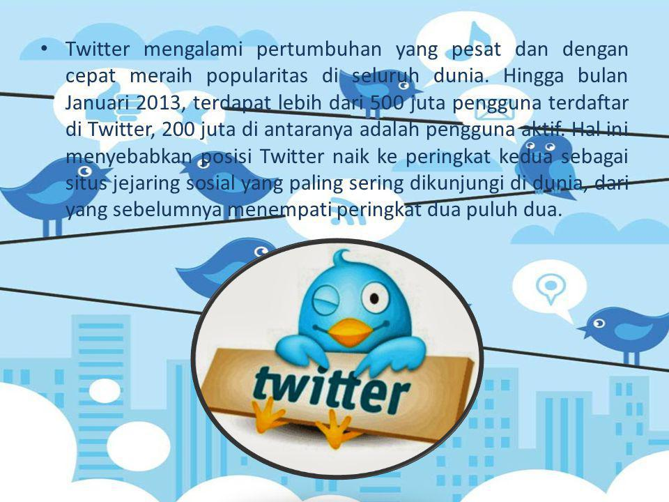 Twitter mengalami pertumbuhan yang pesat dan dengan cepat meraih popularitas di seluruh dunia.