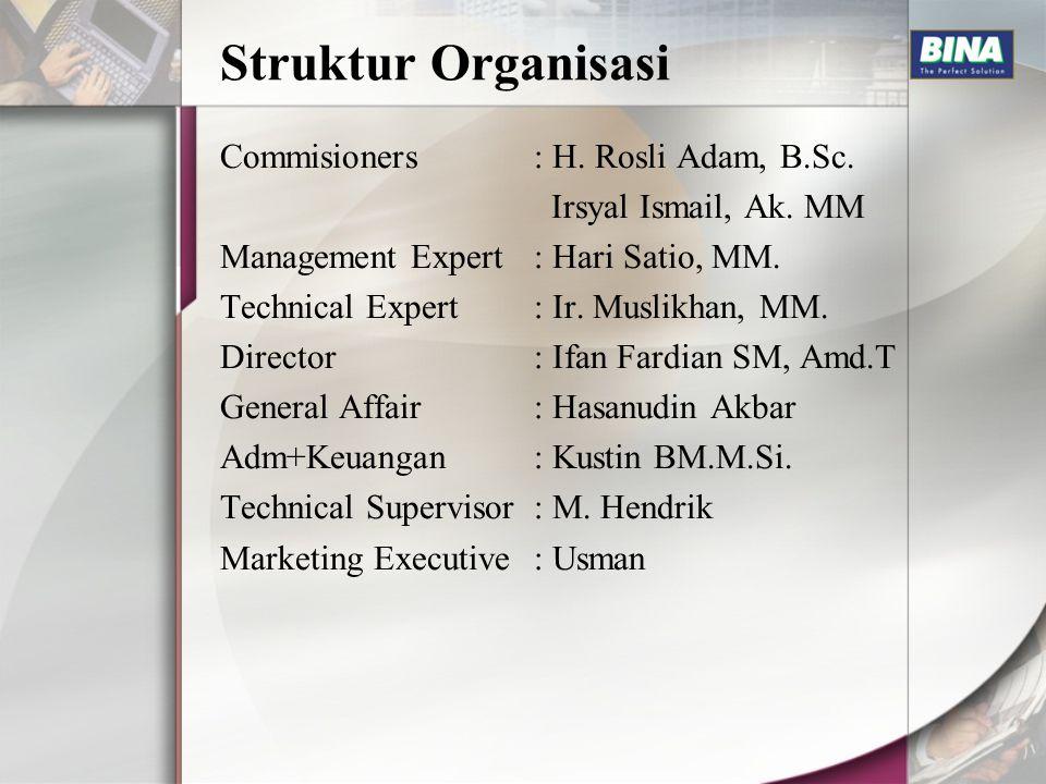 Struktur Organisasi Commisioners : H. Rosli Adam, B.Sc.
