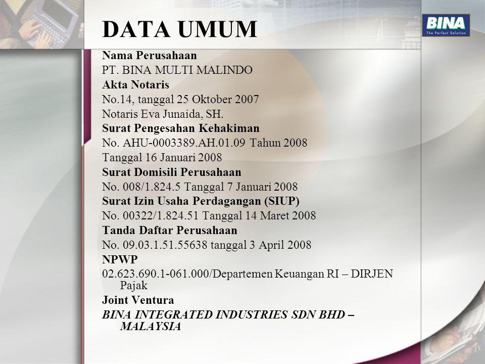 DATA UMUM Nama Perusahaan PT. BINA MULTI MALINDO Akta Notaris