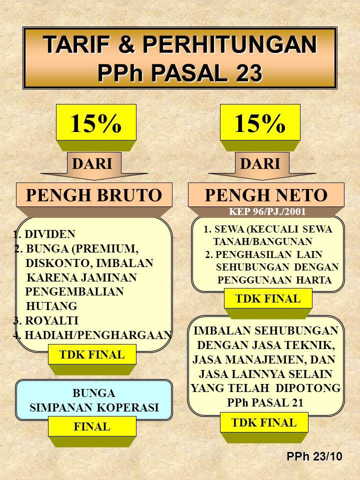 15% 15% TARIF & PERHITUNGAN PPh PASAL 23 PENGH BRUTO PENGH BRUTO