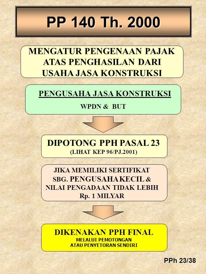 PP 140 Th. 2000 MENGATUR PENGENAAN PAJAK ATAS PENGHASILAN DARI