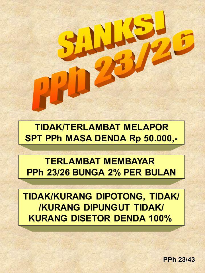 SANKSI PPh 23/26 TIDAK/TERLAMBAT MELAPOR