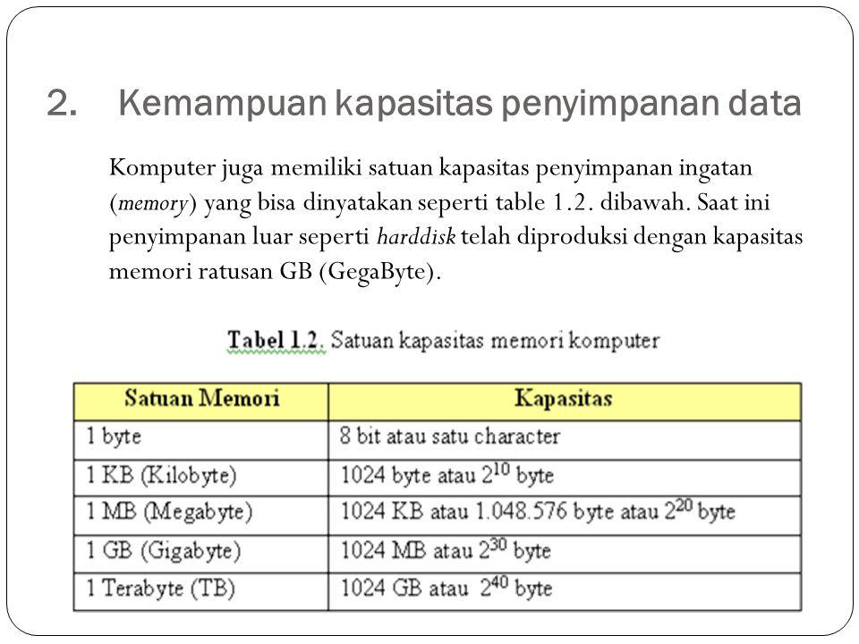 Kemampuan kapasitas penyimpanan data