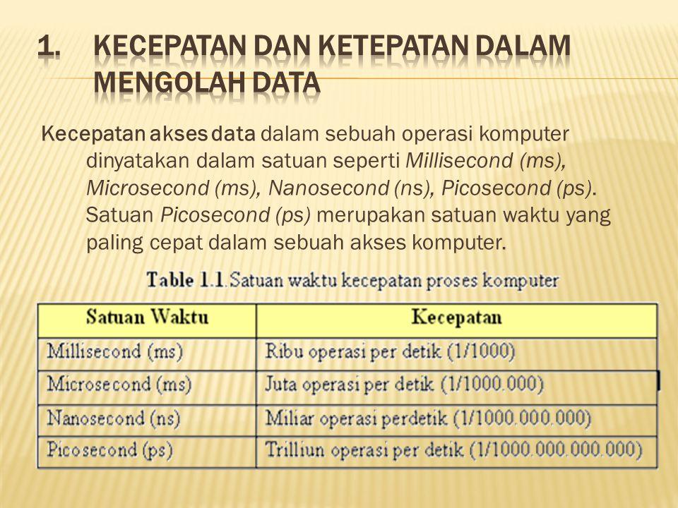 kecepatan dan ketepatan dalam mengolah data
