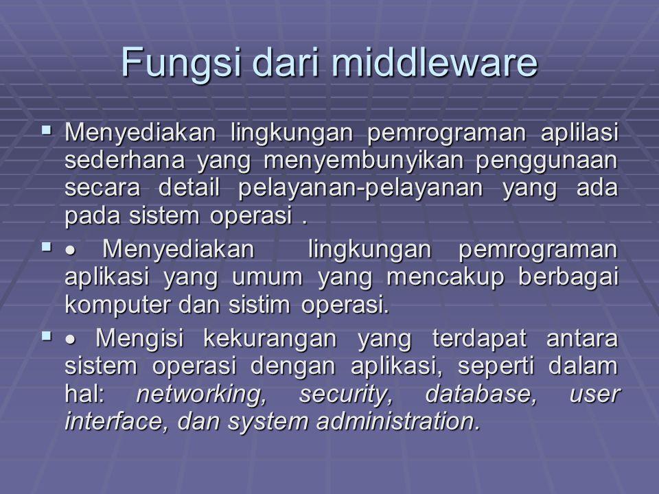 Fungsi dari middleware