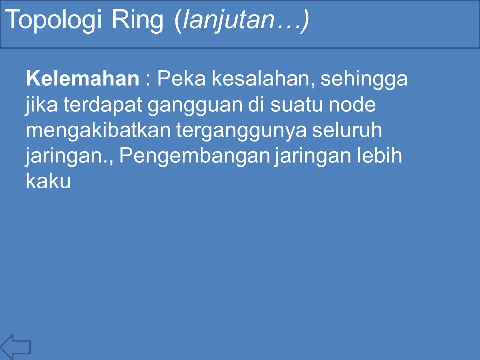 Topologi Ring (lanjutan…)
