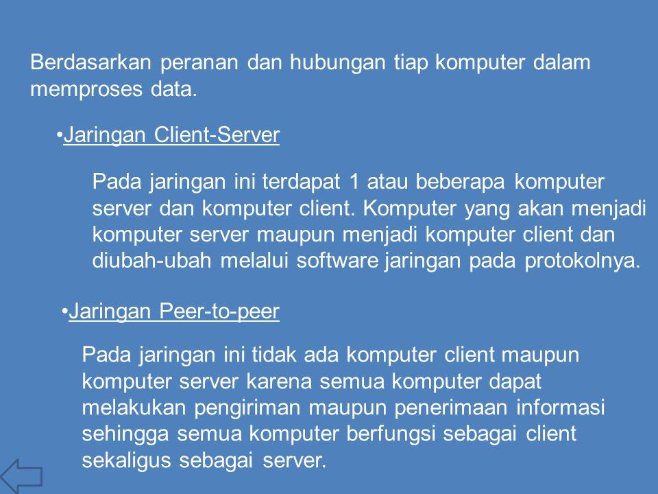 Berdasarkan peranan dan hubungan tiap komputer dalam memproses data.