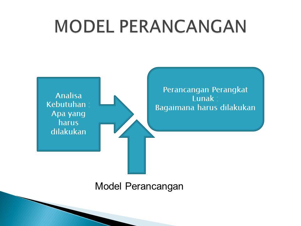 MODEL PERANCANGAN Model Perancangan Perancangan Perangkat Lunak :