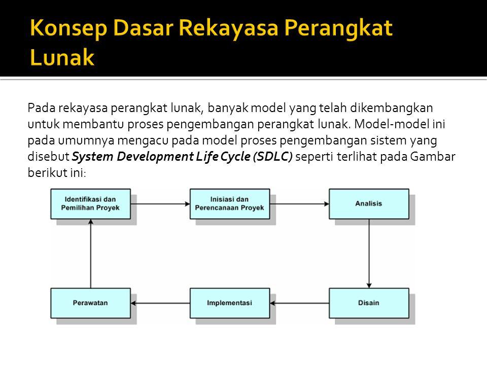 Konsep Dasar Rekayasa Perangkat Lunak