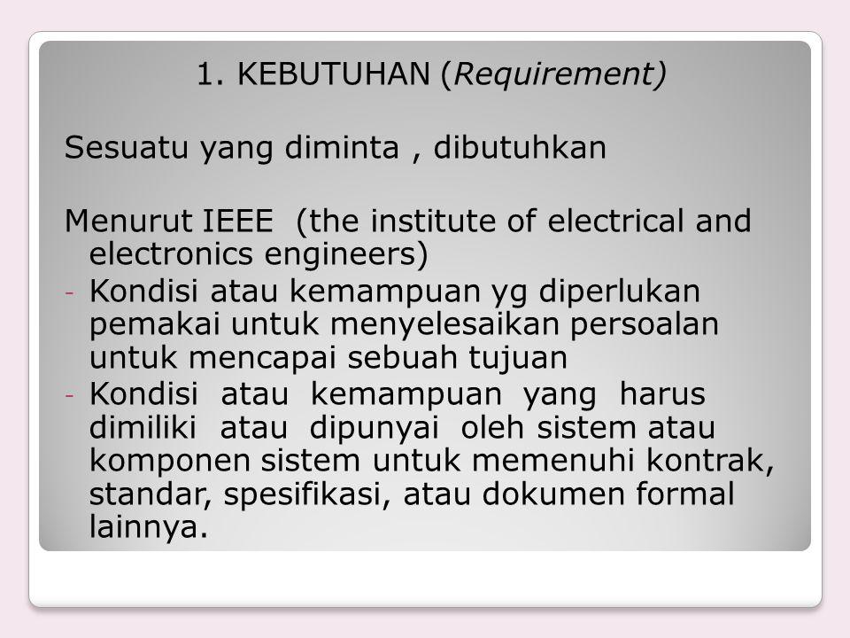 1. KEBUTUHAN (Requirement)