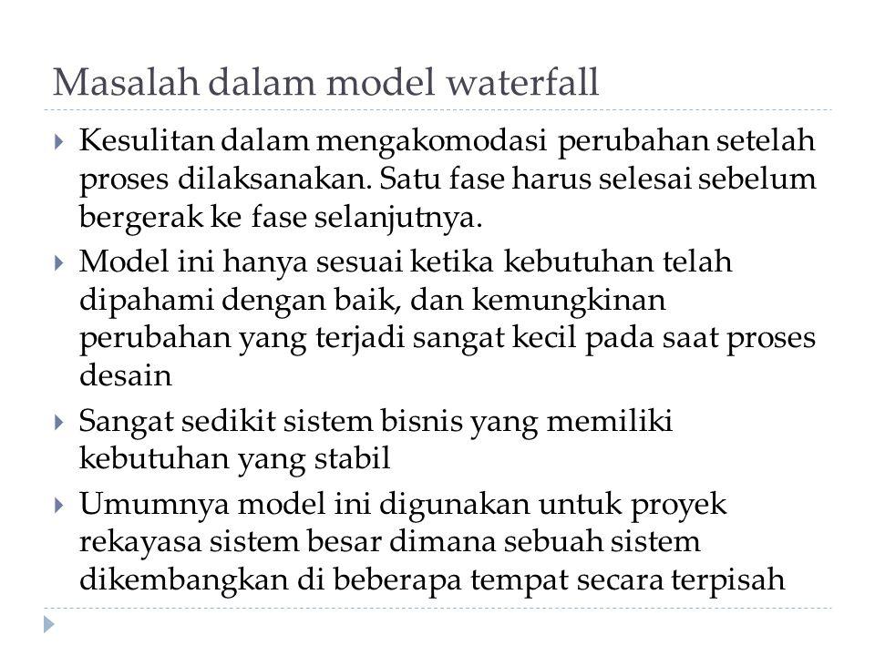 Masalah dalam model waterfall