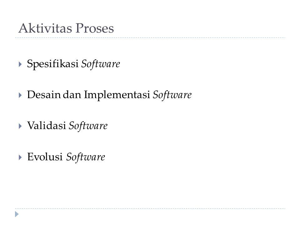 Aktivitas Proses Spesifikasi Software Desain dan Implementasi Software