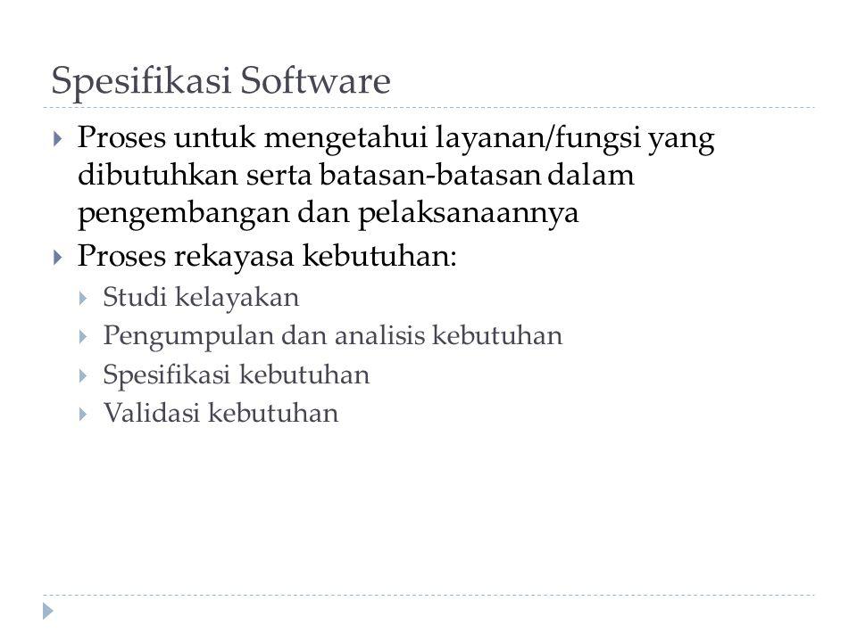 Spesifikasi Software Proses untuk mengetahui layanan/fungsi yang dibutuhkan serta batasan-batasan dalam pengembangan dan pelaksanaannya.