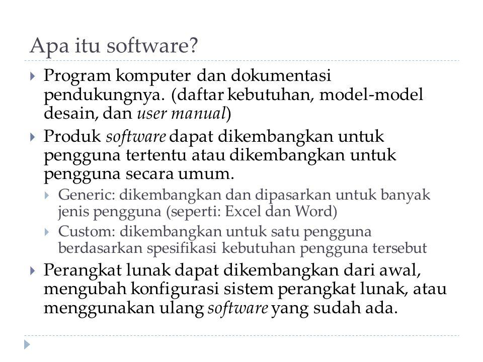 Apa itu software Program komputer dan dokumentasi pendukungnya. (daftar kebutuhan, model-model desain, dan user manual)