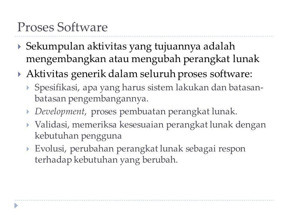 Proses Software Sekumpulan aktivitas yang tujuannya adalah mengembangkan atau mengubah perangkat lunak.