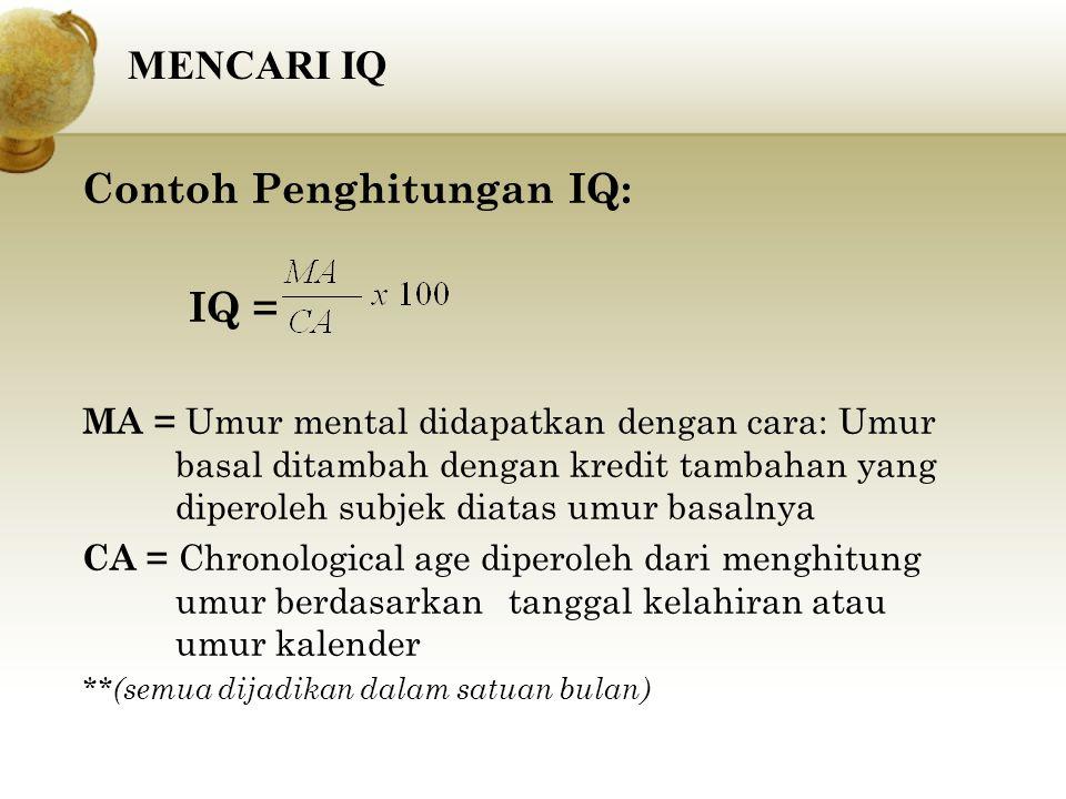 Contoh Penghitungan IQ: IQ =