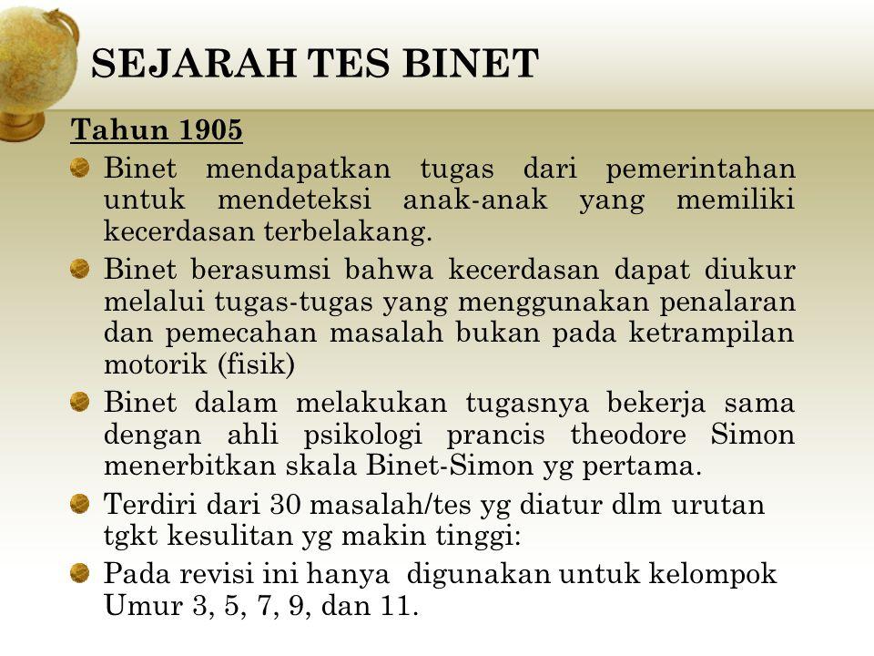 SEJARAH TES BINET Tahun 1905