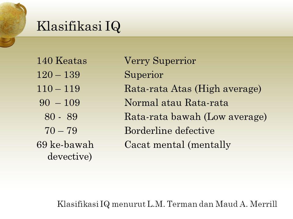 Klasifikasi IQ 140 Keatas Verry Superrior 120 – 139 Superior