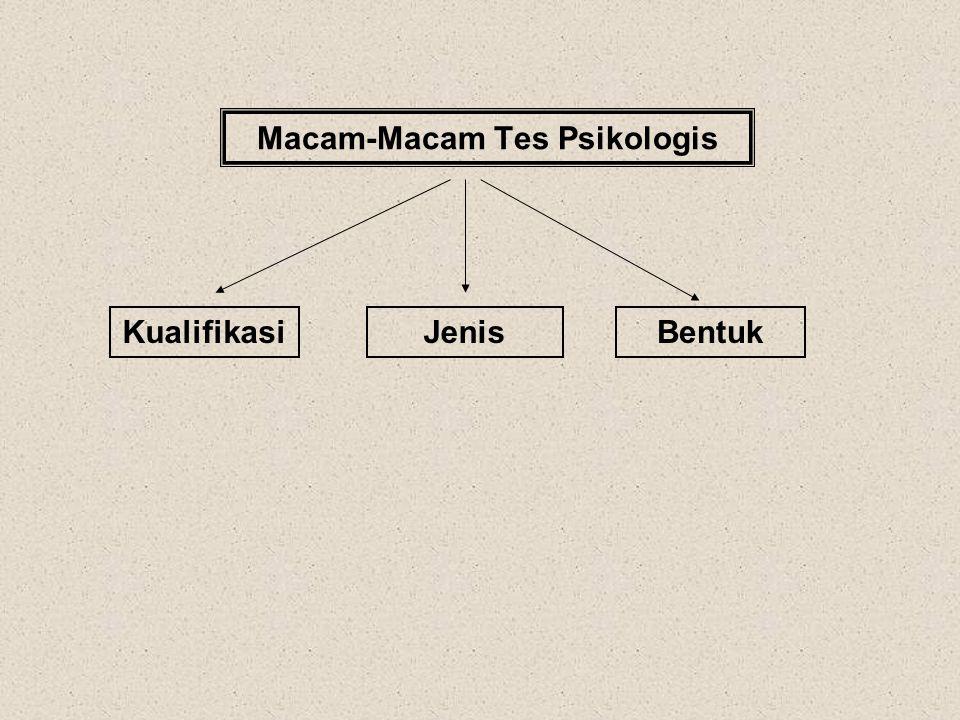 Macam-Macam Tes Psikologis