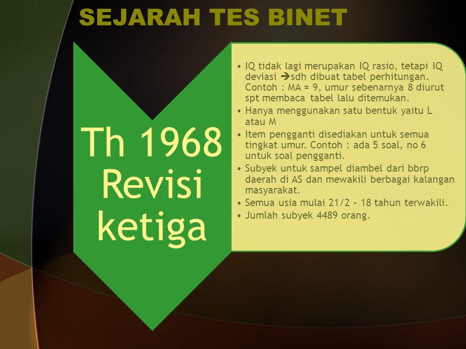 SEJARAH TES BINET Th 1968 Revisi ketiga