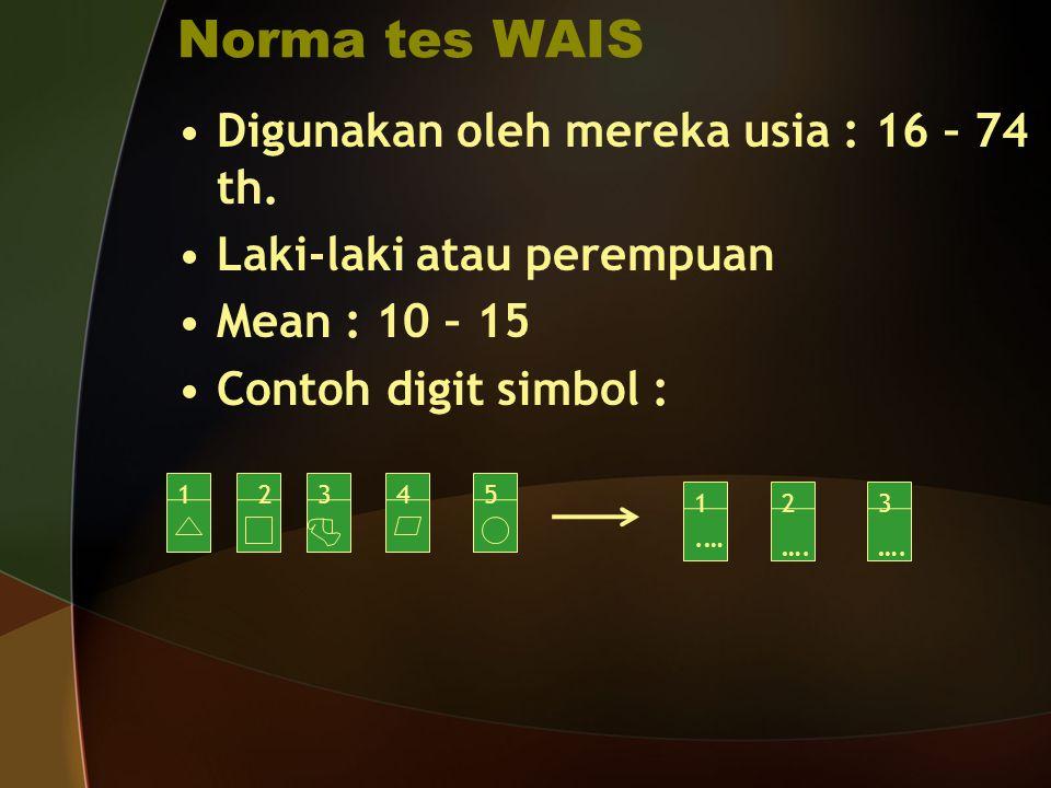 Norma tes WAIS Digunakan oleh mereka usia : 16 – 74 th.