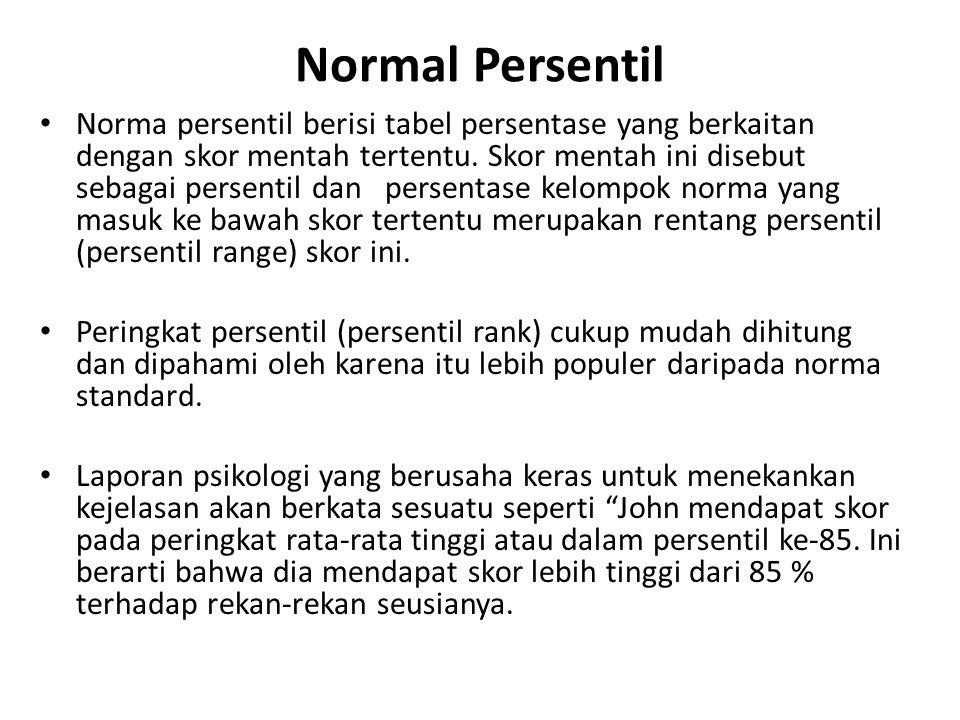 Normal Persentil