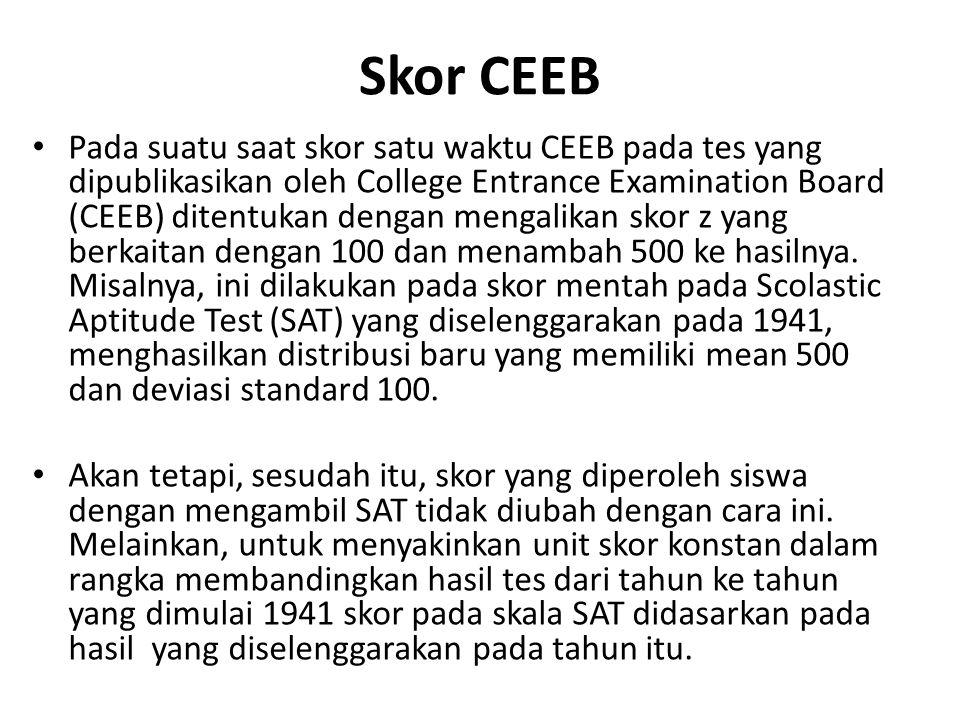 Skor CEEB